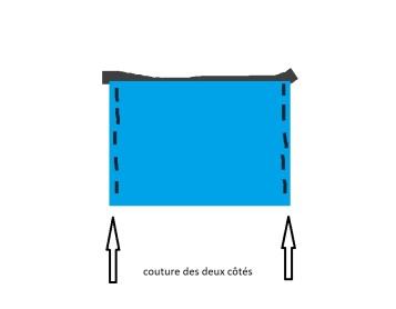 couture côtés pochette